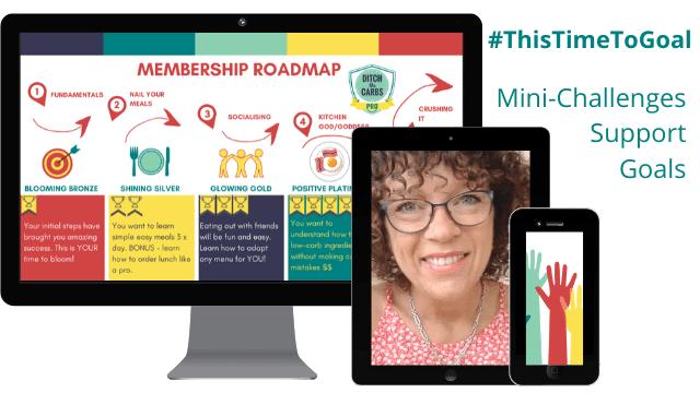 Membership roadmap